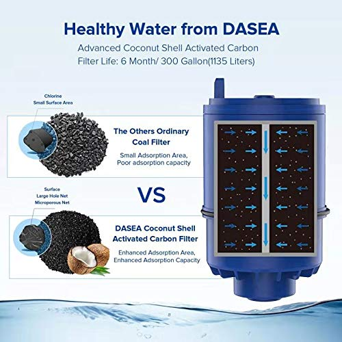 DASEA RF-9999 Water-Filter Compatible with Pur RF-9999 Faucet Replacement Water Filter Pack of 3,Packing May Vary