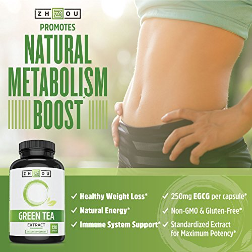 Green tea extract egcg weight loss