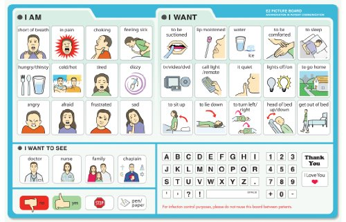 Patient Communication Picture Board