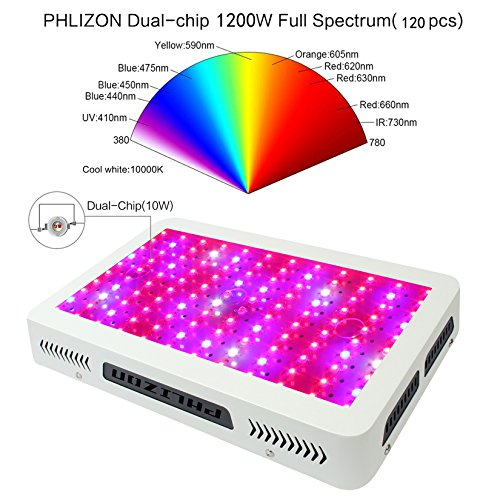 Phlizon-Newest-1200W-High-Power-Series-Plant-LED-Grow-Lightwith-Thermometer-Humidity-Monitorwith-Adjustable-RopeDouble-Chips-Full-Spectrum-Grow-Lamp-for-Indoor-Plant