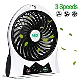 MED Rechargeable Portable Handheld Mini USB fan with Upgrade 2600mAh Battery,with Side Light, 3 Speeds, Personal Cooling for Traveling,Boating,Baby Stroller,Fishing,Camping