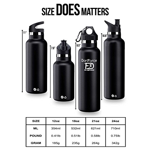 12 24 oz stainless Steel Sports Water bottle Double walled metal Vacuum Insulated, BPA and toxic Free. Keep 24 Hours Hot , 36 Hours cold, with leak proof Straw, Sports and Cap lids.