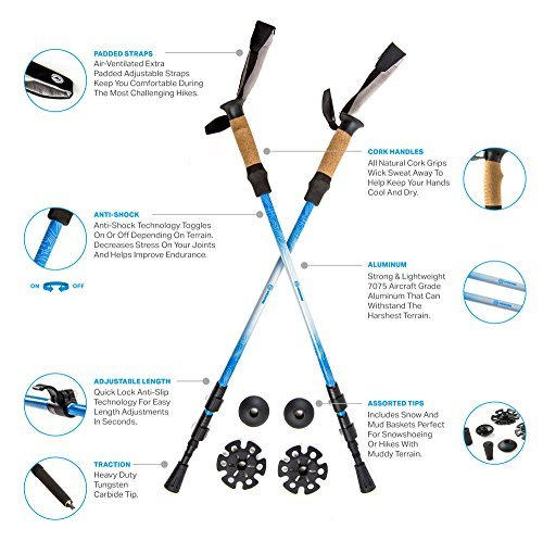Taalo Trekking / Hiking Poles Aircraft Grade Aluminum With Anti shock & Quick Lock Technology Includes Natural Cork Grips and Air Ventilated Extra Padded Straps (1 Pair)