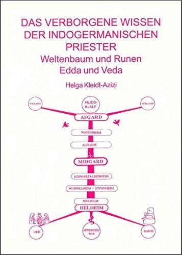 Das verborgene Wissen der indogermanischen Priester-Brahmanen /Armanen: Weltenbaum und Runen-Edda und Veda