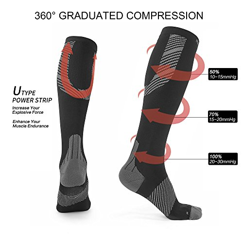 Compression Socks for Men & Women Best Stockings for Nurses, Workout, Running, Medical, Athletic, Edema, Diabetic, Pregnancy, Travel, Varicose Veins, Reduce Swelling, 20-30mmHg (Black Gray, 2XL/3XL) by Innoam (Image #1)