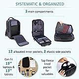 Sterkmann Expandable Carry on Backpack for men