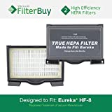 2 - Eureka HF8 (HF-8) Mighty Mite HEPA Replacement Filters, Part # 60666, 60666A, 60666B, 60666-6. Designed by FilterBuy to fit Eureka Mighty Mite Models 3684, 3685, S3686 & 3695
