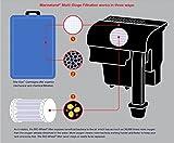 Marineland Penguin Refillable Media Cartridge, Fits