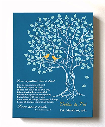 MuralMax - Personalized Family Tree & Lovebirds, Stretched Canvas Wall Art, Make Your Wedding & Anniversary Gifts Memorable, Unique Decor, Color Teal # 3 - 30-DAY - Size - 8x10 (Year 8 Anniversary Gift)