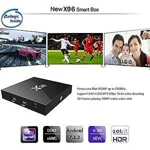 Greatlizard X96 Android 7.1 Smart TV BOX 2GB RAM 16GB ROM Wifi 1080p 4K H.265 64 Bit Media TV Set Top Box