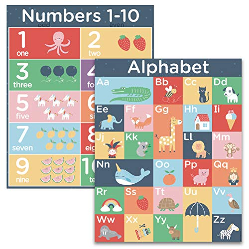 (2 Laminated Number Alphabet Posters - 16x20