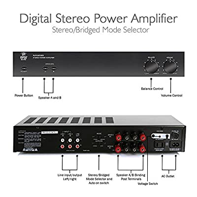 Pyle Home PAMP1000 160 Watt 2 Channel Home Stereo Power Amplifier by Sound Around