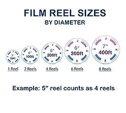 Memorable Anti-Deterioration Film Transfer Box to Prime Photos (80 Reels)