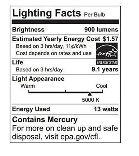 Utilitech 4-Pack 13-Watt (60W) Spiral Medium Base Daylight (5000K) CFL Bulbs ENERGY STAR