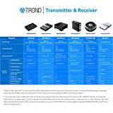 TROND Bluetooth V5.0 Transmitter Receiver, 2-in-1