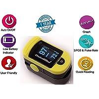 Omron Pulse Oximeter Md 300 C 20 Nmr (Yellow)