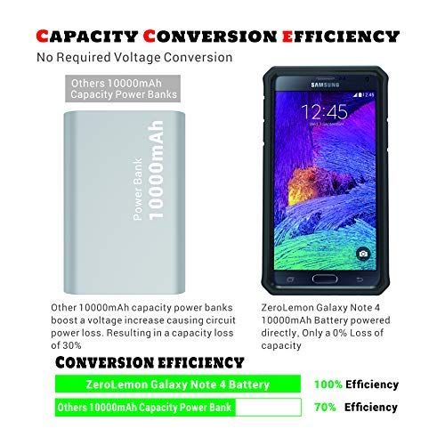 Zerolemon Galaxy Note 4 10000mah Extended Battery with NFC + Rugged ZeroShock Rugged Case (Fits All Versions of Galaxy Note 4) - Black