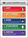Accuform Signs 24'' X 18'' Flexible Plastic Poster''5S LEAN WORKPLACE 1.SORT 2.SET IN ORDER 3.SHINE 4.STANDARDIZE 5.SUSTAIN''