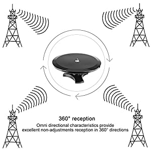 1byone 35 Miles Omni-directional Indoor HDTV Antenna for UHF / VHF / FM with Stand, 10 Feet High Performance Cable