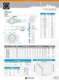 HYDROSEAL Sertao PVC Butterfly Valve, ASTM