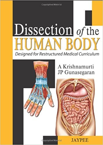 Dissection Of The Human Body Designed For Restructured Medical