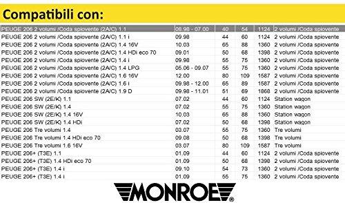 G16447 Paar Sto/ßd/ämpfer vorne Original MONROE G16446