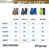 FROGG TOGGS Women's Ultra-Lite2 Waterproof
