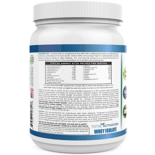 Buy protein powder for female weight loss
