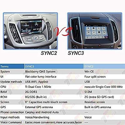 Genuine Ford Apple CARPLAY Single USB Module Interface Sync 3 HU5Z-19A387-A Mustang Focus: Car Electronics