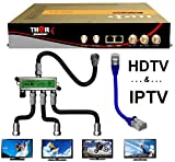 HDMI Cable TV QAM Modulator & IPTV Server 2 Ch