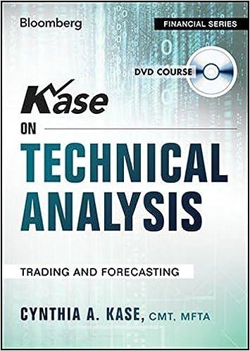 Kase On Technical Analysis Dvd Metatrader 4 Full Version