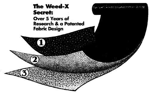 Dalen WXB4 4.5-Foot by 250-Foot Weed-X Fabric