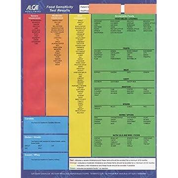 TestCountry ALCAT