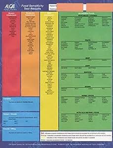ALCAT Food Intolerance Test Kit (200 Items - Food, Additives & Molds Intolerance Laboratory Blood Testing)