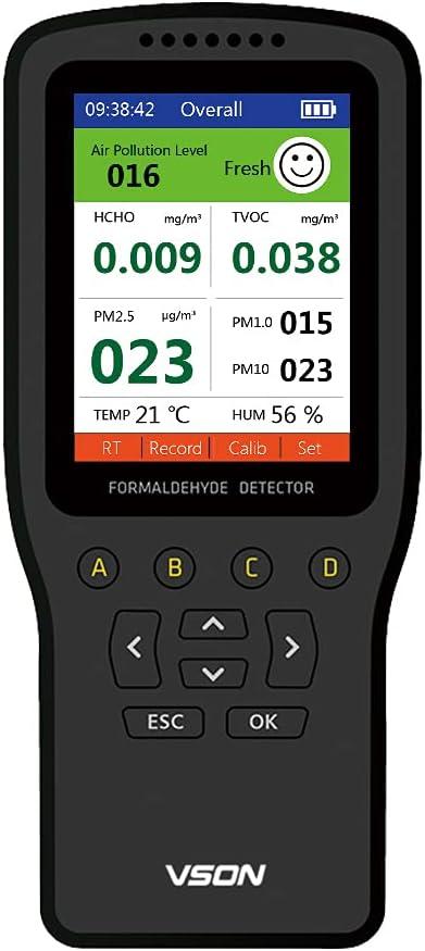 Best Formaldehyde Detector