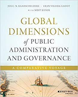 Global Dimensions