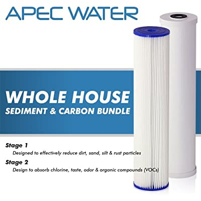 APEC Whole House Water Filter System