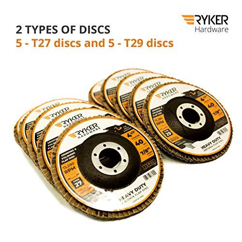 Most Popular Abrasive Flap Discs