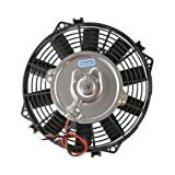 Perma-Cool 19128 8'' Electric Fan