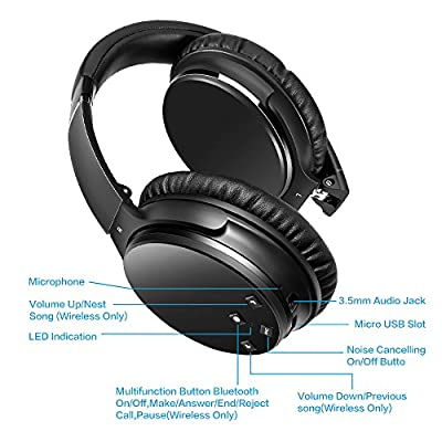 Active Noise Canceling Bluetooth Headphones Hi-Fi Deep Bass Wireless Headphones Over Ear with Microphone, Lightweight Foldable design And Exquisite Headset Storage Case
