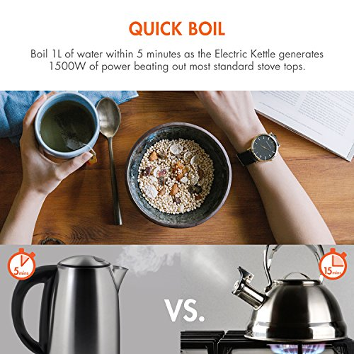 Tenergy Steel Kettle 1.7L Fast Boiling Kettle, Cordless Electric with Shut-off, Dry Protection, Indicator