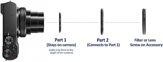 43mm Multi-Coated, Multi-Threaded Piece High Grade Lens Filter Kit for Samsung NX3300 3 Three