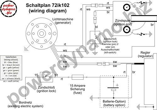 Amazon.com: Powerdynamo (MZ-B) Ignition System Stator Moto Guzzi 250 ...