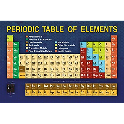 Periodic table elements amazon updated periodic table with new 2016 elements educational chart poster 36x24 urtaz Images