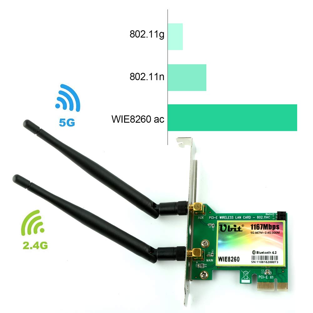 WiFi Card AC 1200Mbps,Wireless Network Card,Ubit 8260 Wireless Network Card with Bluetooth 4.2 Network Server Adapter,Dual-Band 5G/2.4G,PCI-E Wireless WI-FI Adapter Network Card for PC-Shipped From US by Ubit (Image #2)