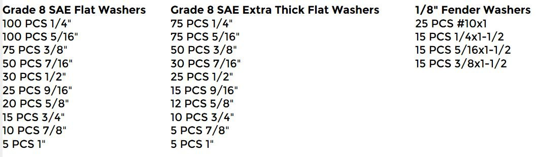 Grade 8 SAE Extra Thick Flat Washer/Thick Fender Washer Assortment - 803 Pieces!