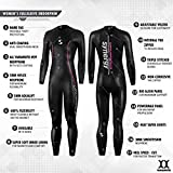 Synergy Endorphin Women's Full Sleeve Triathlon