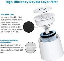 Purificador de Aire Portátil con Filtro HEPA Eficiente, USB Filtro ...