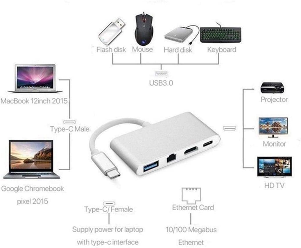 Miseku USB C to HDMI Adapter,Type-C to HD 4 in 1 PD Power Supply Multi-in-One Converter