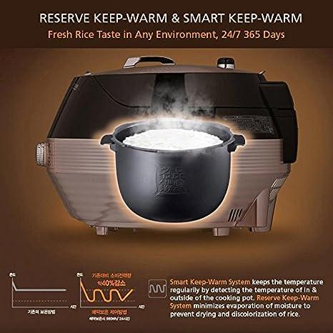 6 cup, Red Cuchen USA Multi Pressure Rice Cooker